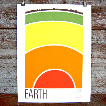 Earth Print by Brainstorm
