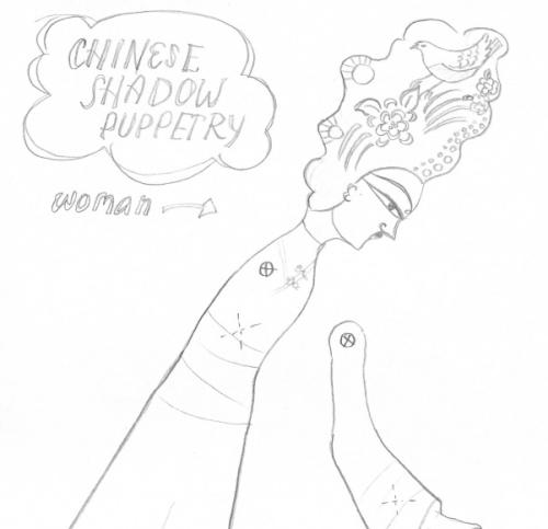 DIY Chinese Shadow